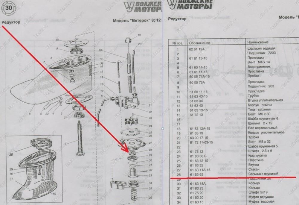 Обзор лодочных моторов Ветерок